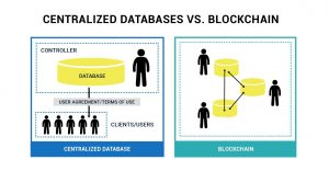 Database vs Blockchain